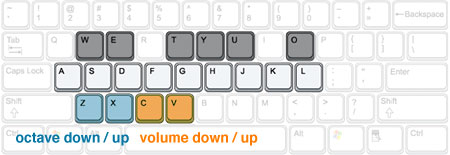 Use the computer keyboard to play